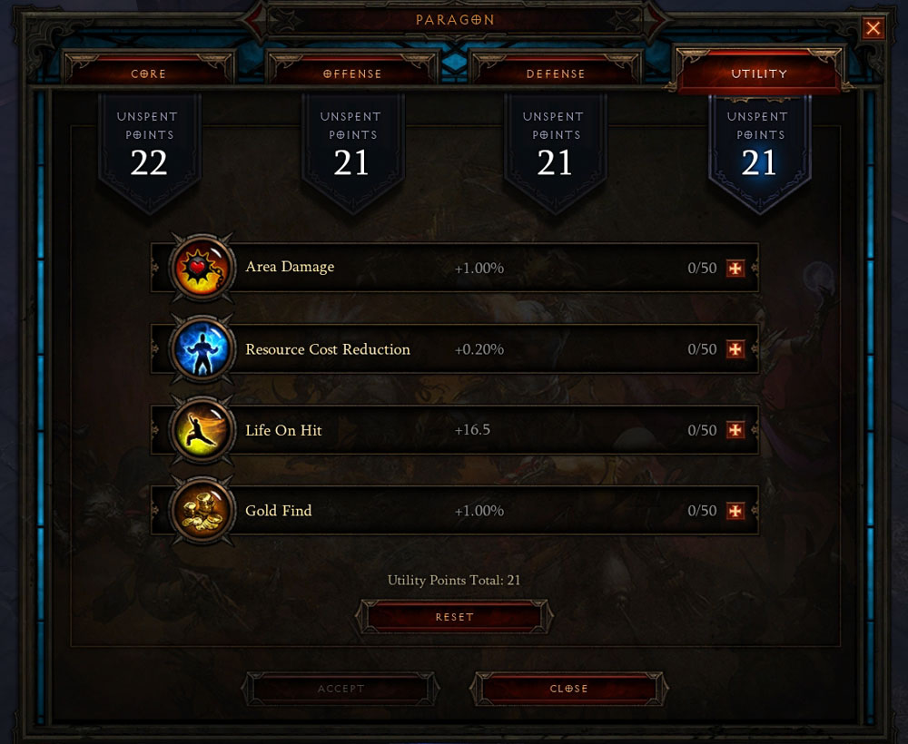 Reaper of Souls Paragon Points