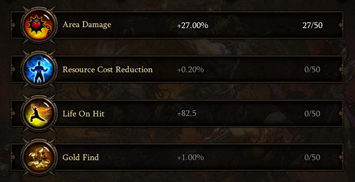 Diablo 3 Utility Paragon Points
